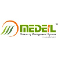 MEDEIL - Top Rated Pharmacy Software, pharmacy POS, supply