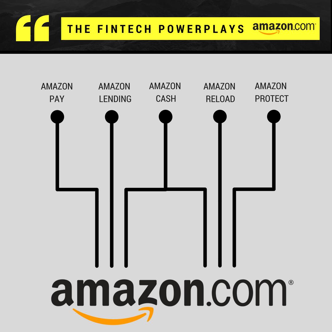 The Fintech Power Plays