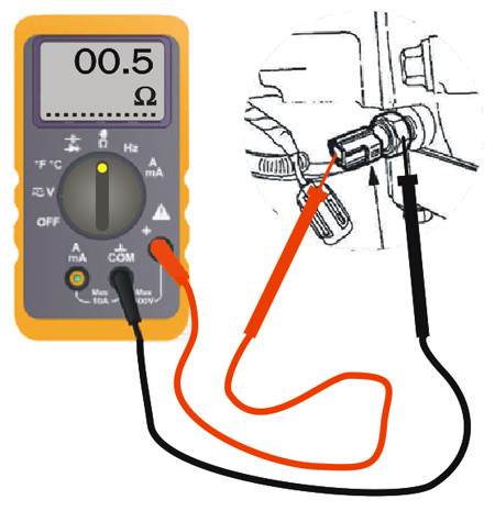 Engine Oil Pressure Switch Operating Principles and Diagnostics ...