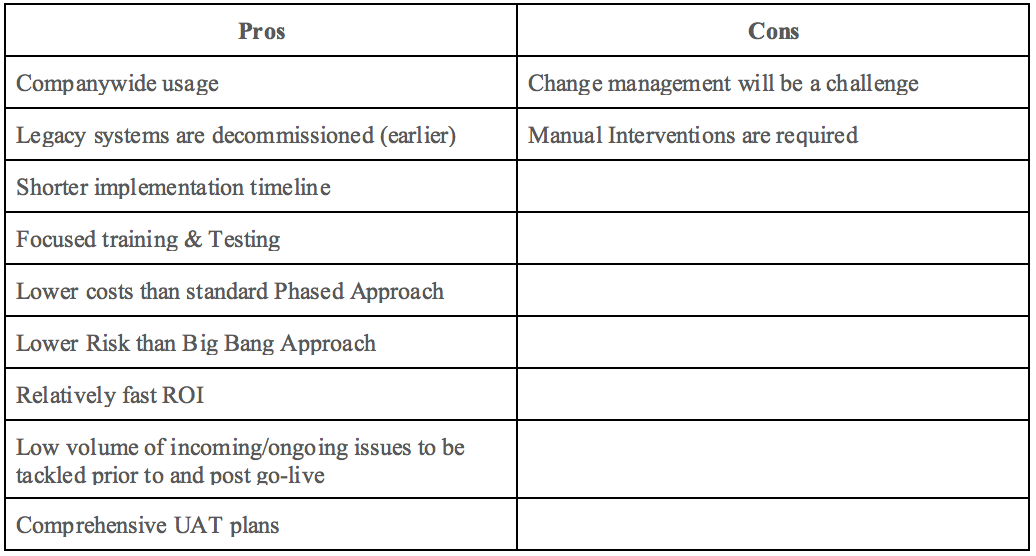 Pros vs Cons summary of a phased NetSuite implementation approach