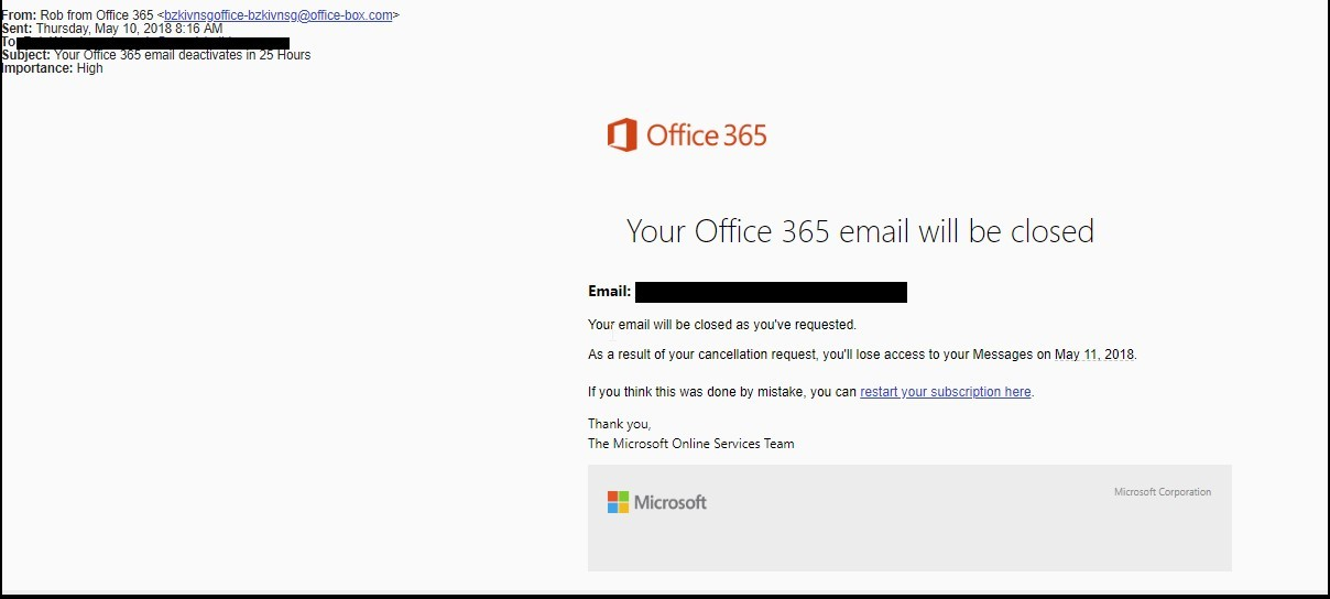 Thinking about a move to Office 365? Read this first
