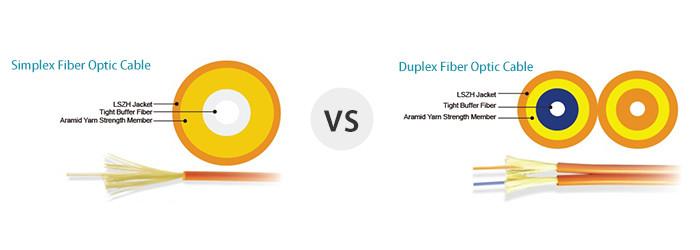 La différence entre les câbles à fibres optiques simplex et duplex 1