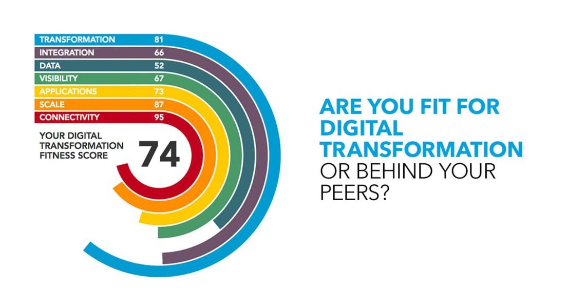 Urs Milz - Global Leadership Assessment Professional - Media Press ...