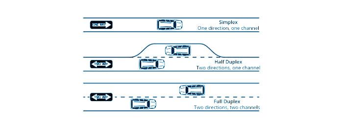 La différence entre les câbles à fibres optiques simplex et duplex 3
