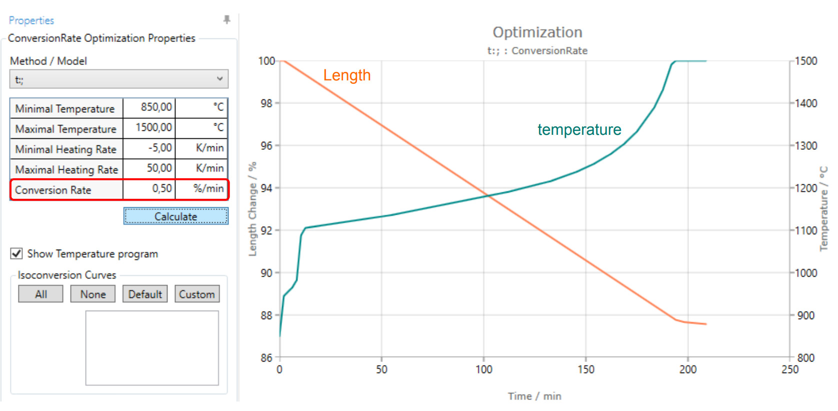 Modelled temperture curve based on a conversion rate of 0.5%/min
