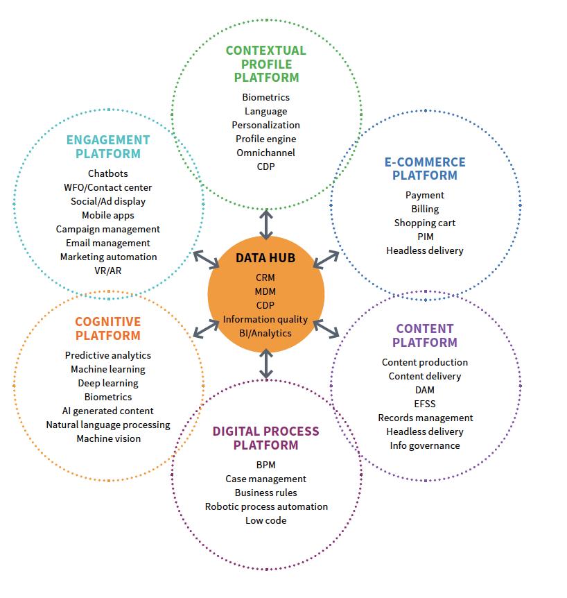 7  TOM HAAK – 10 trends in workforce analytics   LUK