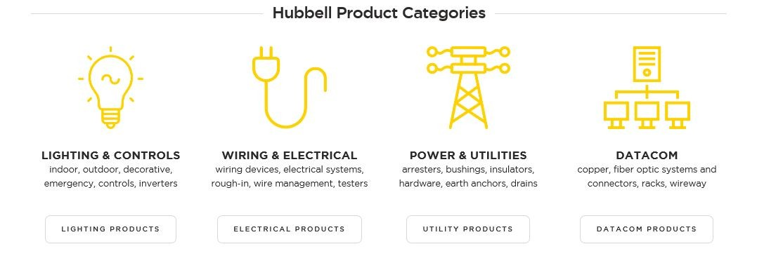 Superb Hubbell Commercial And Industrial Linkedin Wiring 101 Vieworaxxcnl