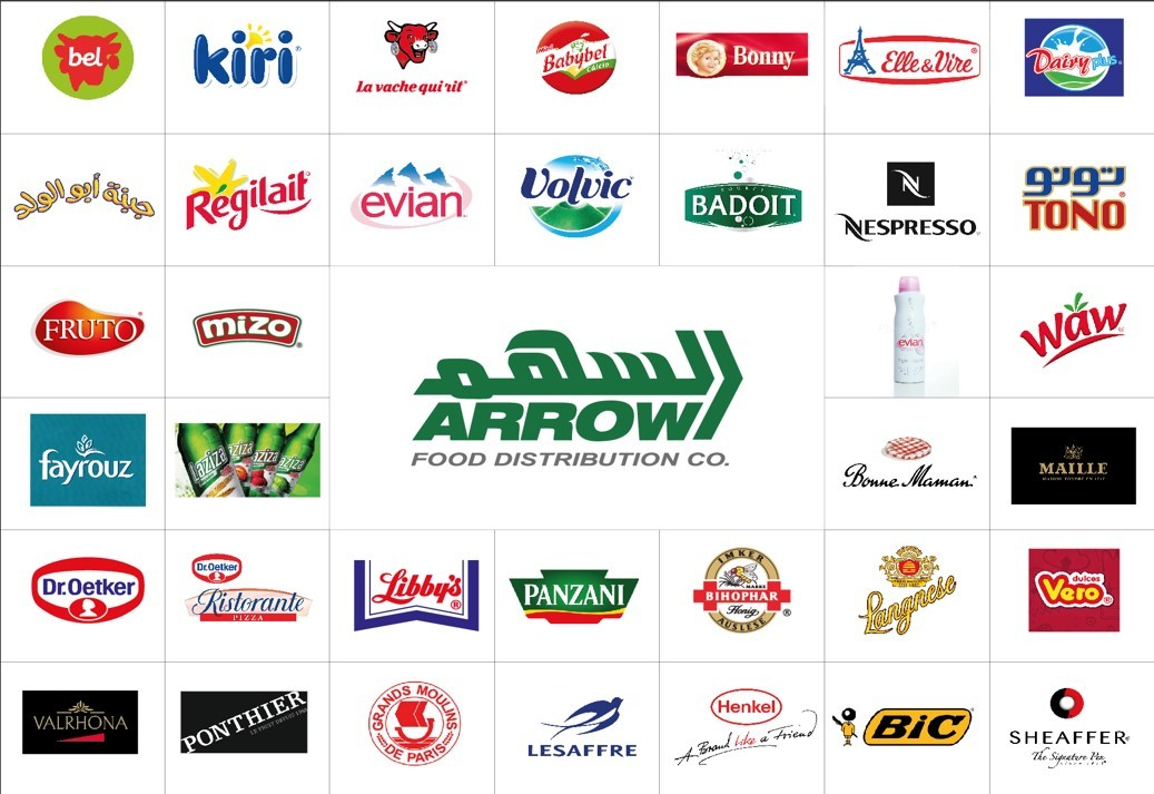 Arrow Food Group | LinkedIn