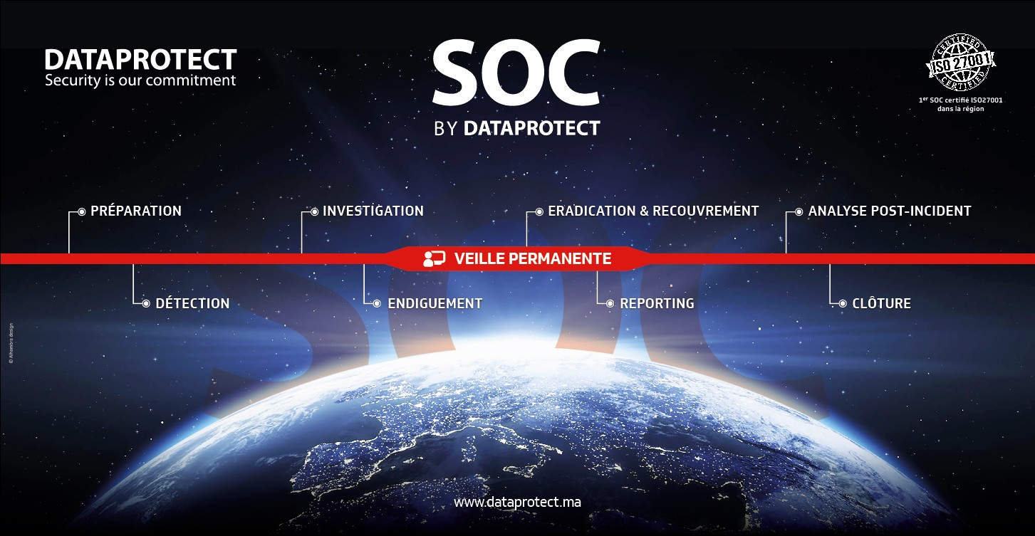 SECURITY OPERATIONS CENTER BY DATAPROTECT | LinkedIn