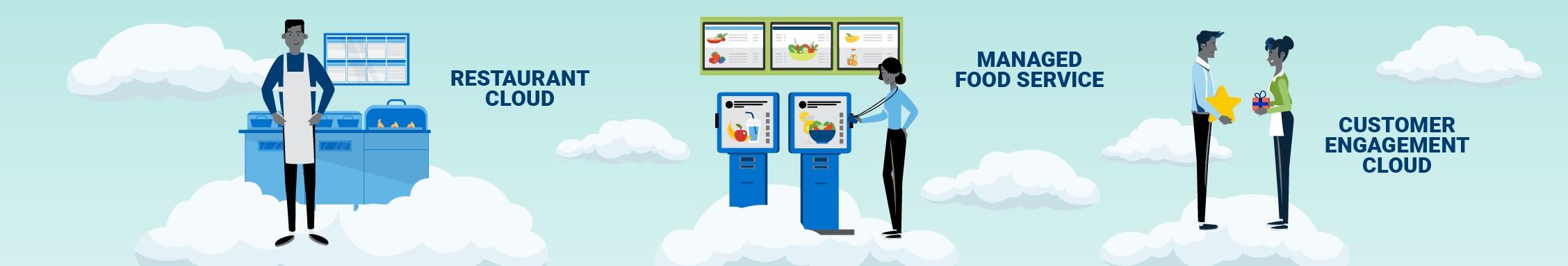 Xenial – Cloud Based Restaurant Management Platform | LinkedIn