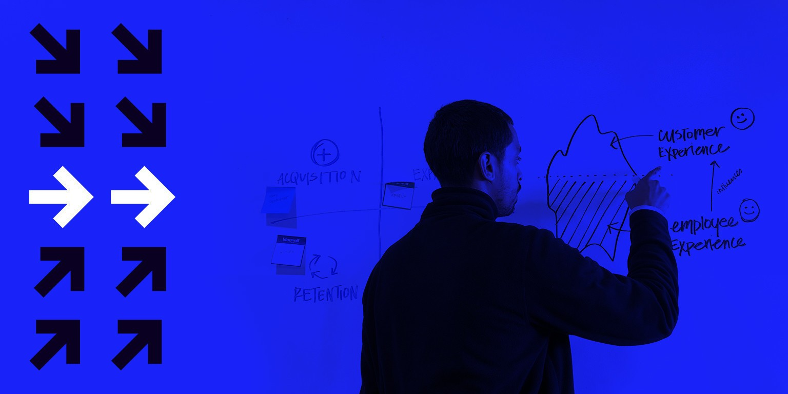 Bluewolf, an IBM Company | LinkedIn