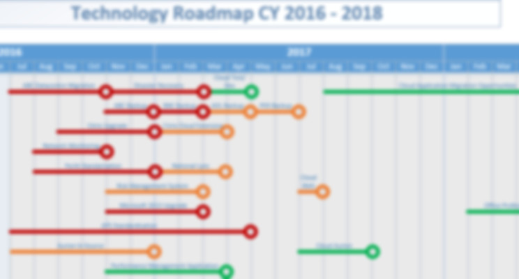 what is a technology roadmap