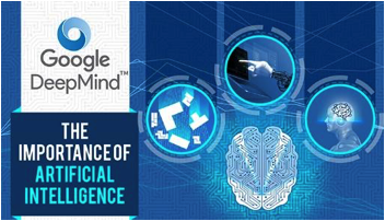 Google Deepmind: The Importance of Artificial Intelligence