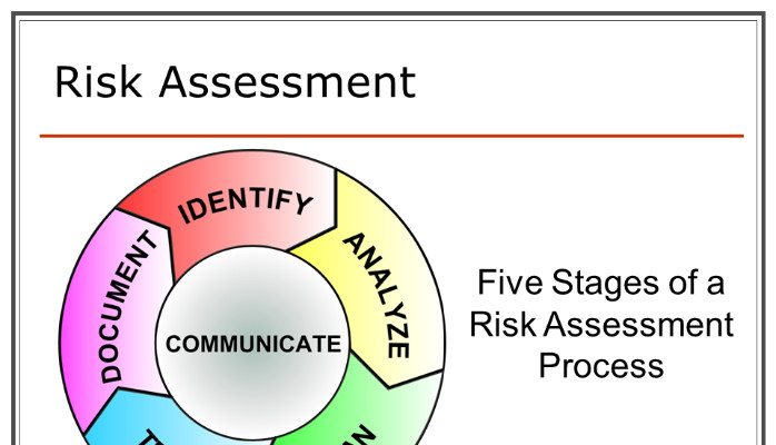 five stages of risk assessment process