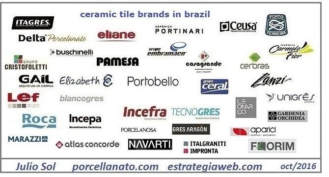 Brazil porcelain tile business - 2016 | Julio Sol | Pulse | LinkedIn