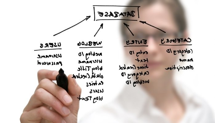 Image titled Develop Software Step 1