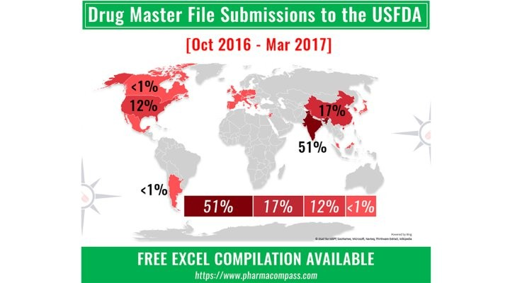 India leads DMF submissions to the FDA during Q4 of 2016 and Q1 of on application for rental, application submitted, application database diagram, application service provider, application to date my son, application for scholarship sample, application cartoon, application to join motorcycle club, application in spanish, application error, application to join a club, application trial, application meaning in science, application template, application for employment, application to rent california, application approved, application insights, application clip art, application to be my boyfriend,