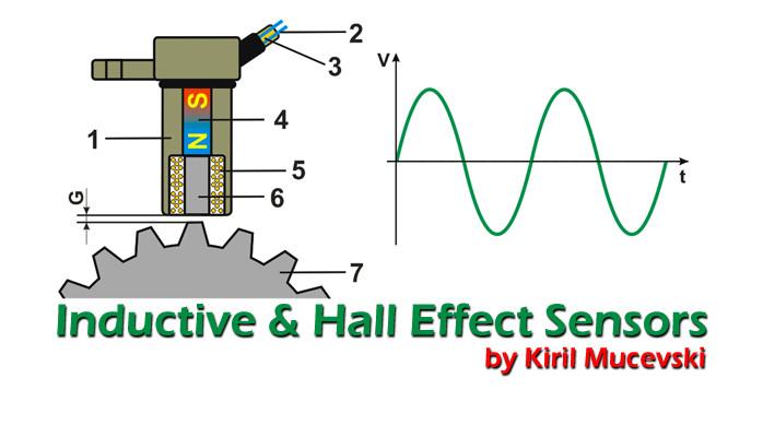Inductive Hall Effect Rpm Sensors Explained Kiril Mucevski