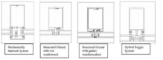 Thermal Glazing Systems : Structural silicone glazing thermal cost comparisons