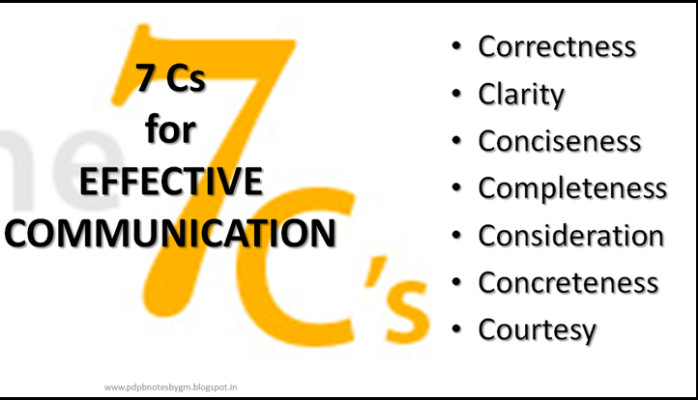 effective communication articles